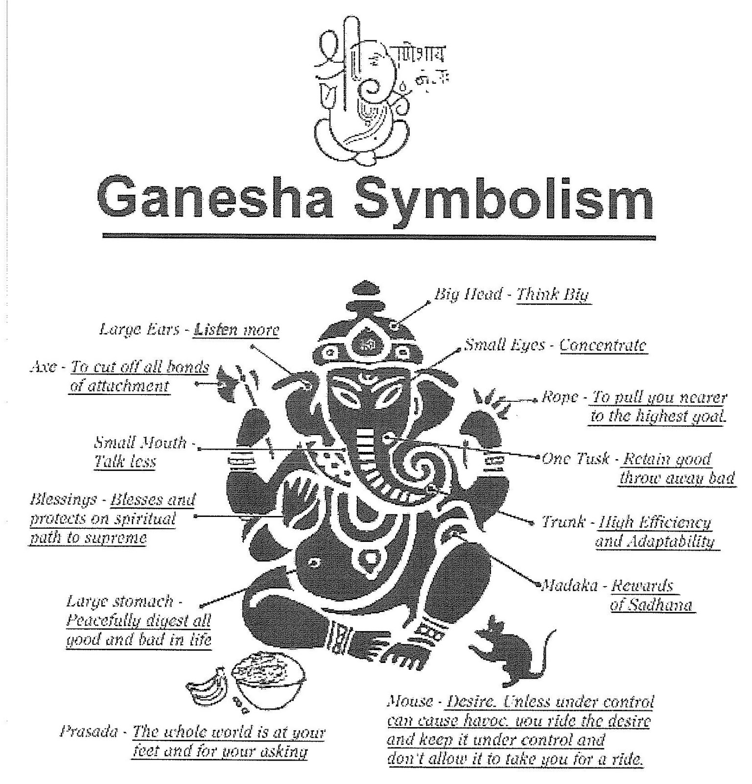 Ganesh silk roads and siamese smiles by dawood khan posted in thinking out loud tagged ganesh mahakala om buycottarizona