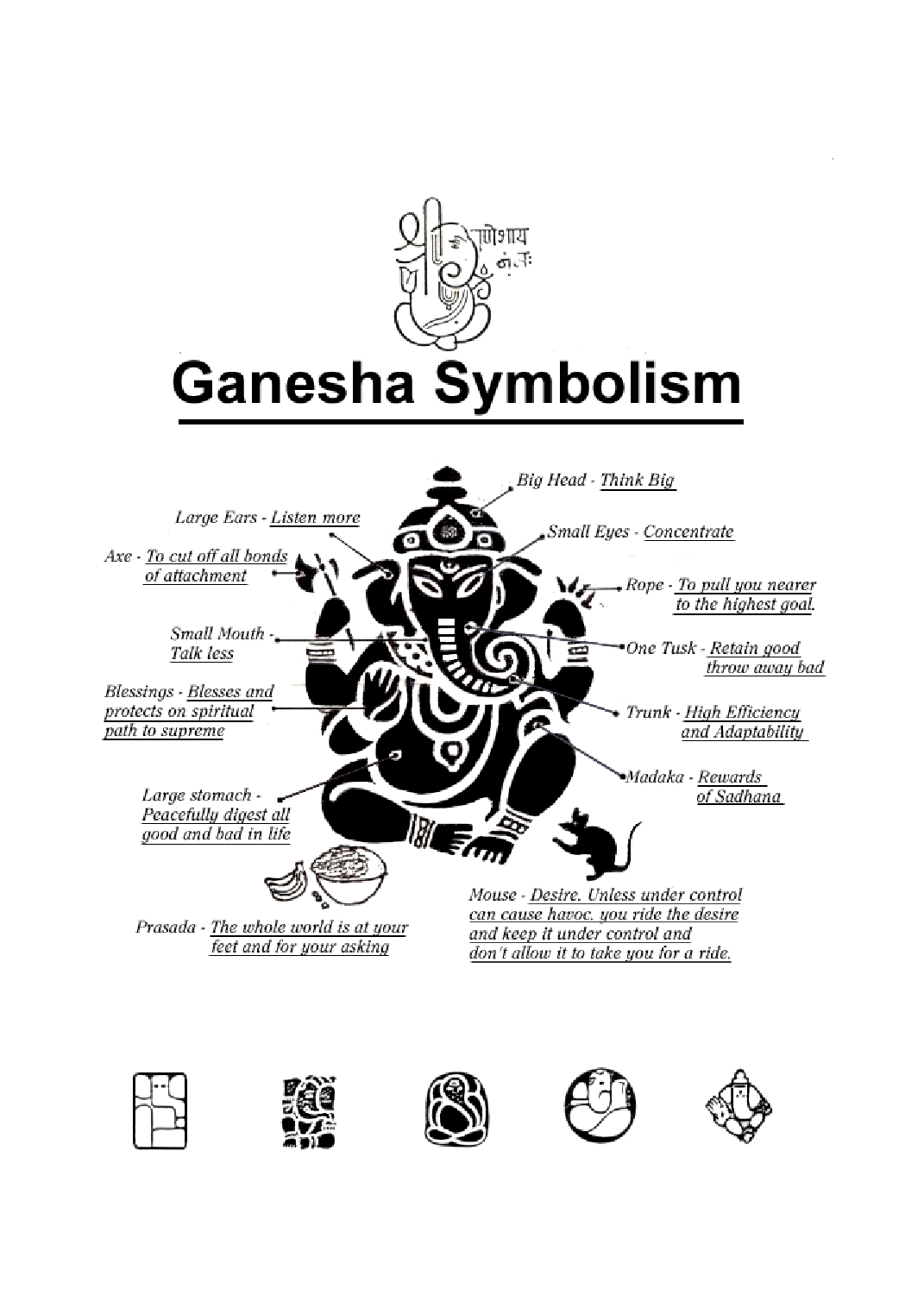 Ganesh silk roads and siamese smiles thinking about a new tattoo buycottarizona
